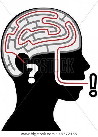 Gehirn Labyrinth Puzzle - hört eine Frau denken im Profil eine Frage denkt und sagt eine Antwort.