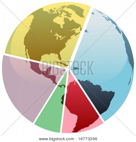 Earth graph divided into a financial or economics pie chart of global market share.
