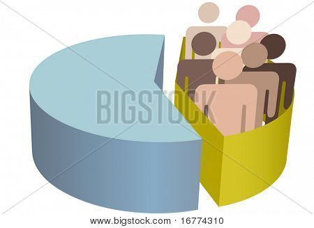 A diverse group of people as statistical minority population symbol inside a pie chart