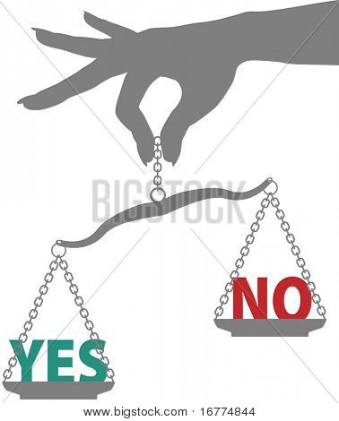 Hand of woman holds scale to weigh answer to YES or NO question in balance