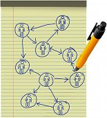 stock photo of human resource management  - Pen drawing a business diagram of human resources network plan on yellow legal paper pad - JPG