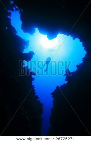 Scuba Divers about to descend into an underwater canyon