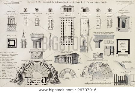 Comparative plate of Magnae Greece temples in Sicily. Created byRenard and Berthauld, published on Voyage Pittoresque de Naples et de Sicilie, by J. C. R. de Saint Non, Impr. de Clousier, Paris, 1786