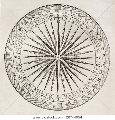 Wind rose old illustration. By unidentified author, published on Magasin Pittoresque, Paris, 1842