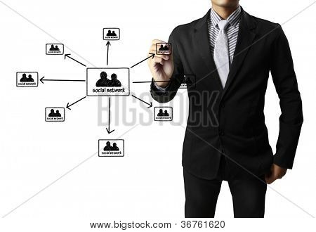 Business man drawing social network structure