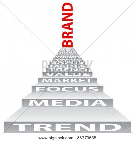 High resolution concept or conceptual red text on stair isolated on white background as metaphor for business,brand,trend,media,focus,market,value,product,advertising or customer.Also for corporate