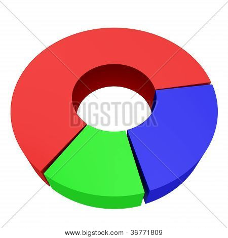 Round Colored Diagram