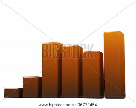 Bright Colored Graph