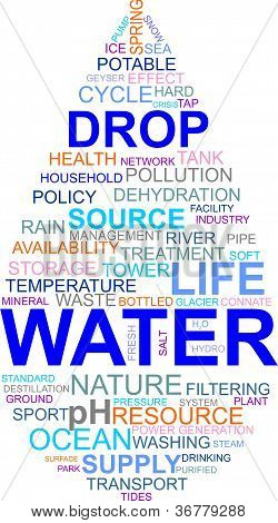 Word Cloud - Water Drop