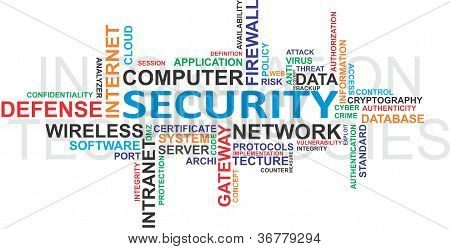 Word cloud - IT security