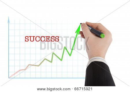 Diagram With The Word Success