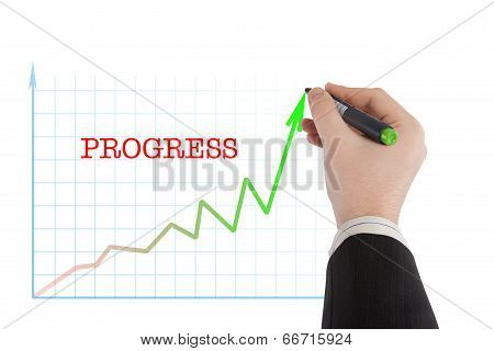 Diagram With The Word Progress