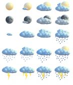 Weather Icon poster
