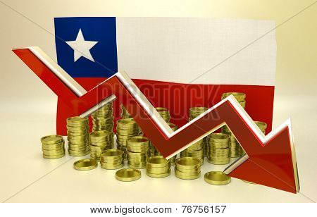 currency collapse -  Chilean peso