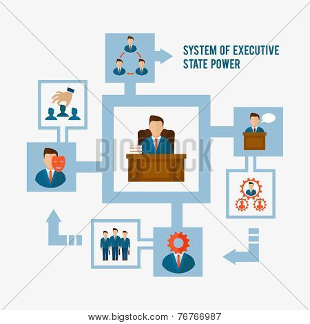 Executive concept flat