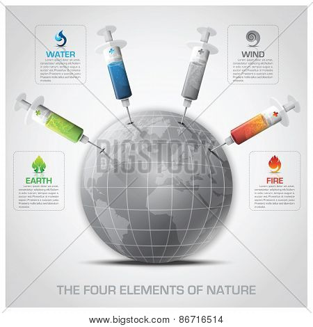 Ecology And Environment Infographic With Syringe The Four Element Of Nature