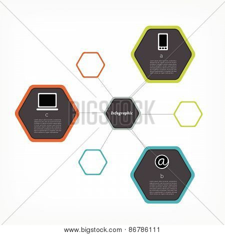 Circle diagram.