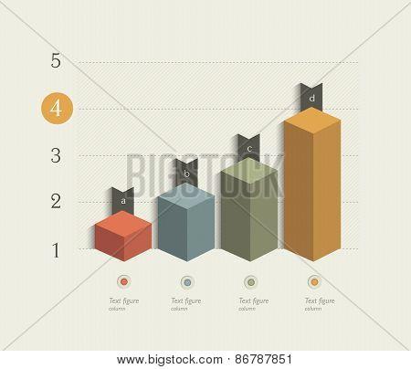 3D chart.