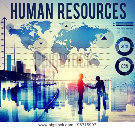 Human Resources Employment Hiring Recruitment Concept