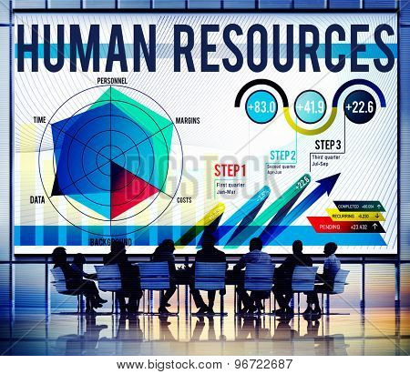 Human Resources Job Occupation Employment Concept