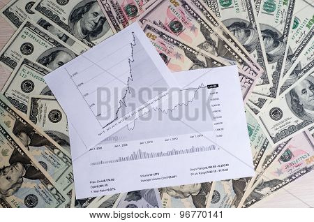 Graphics On A Bunch Of Us Dollars