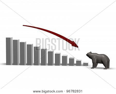 Bear Market Drop Downs On Stock Market Concept Idea