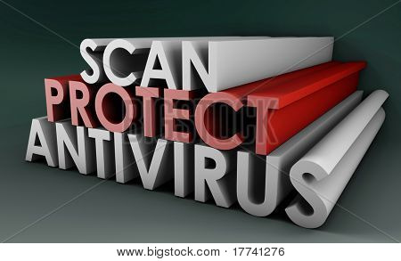 Antivirus to Protect and Scan Your PC System