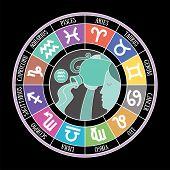 Aquarius Zodiac Sign. Libra, Leo, Cancer, Pisces, Virgo, Capricorn, Sagittarius, Aries, Gemini, Scor poster