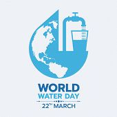 World Water Day Banner - Faucet Or Water Tap With A Drop Of Water To Glass On Drop World Sign Vector poster