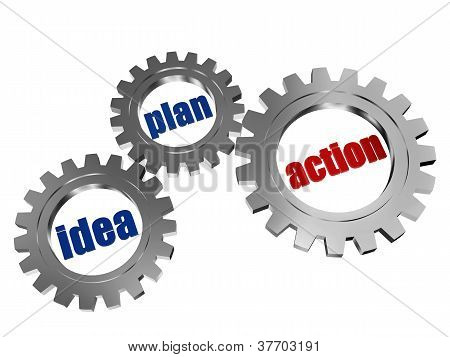 Idea, Plan, Action In Silver Grey Gearwheels