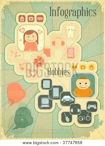 Retro Placard - Hobbies