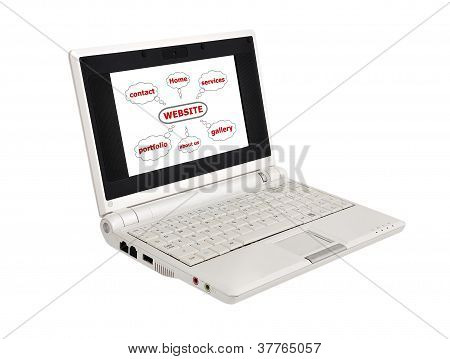 Laptop With Scheme Seo