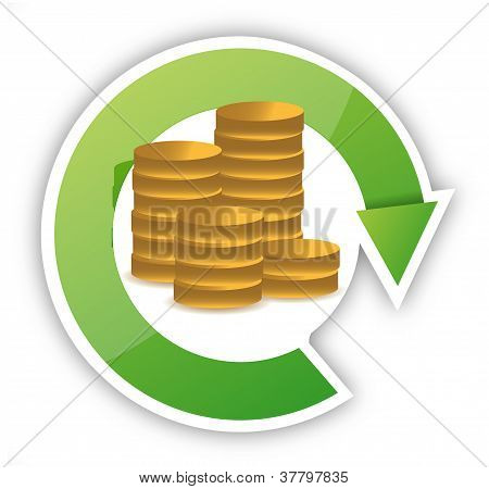 Money Cycle Illustration Design