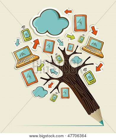 Mobile Communication Concept Tree