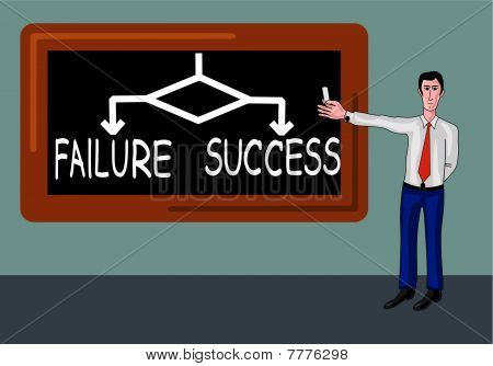 man with blackboard with success-failure flowchart