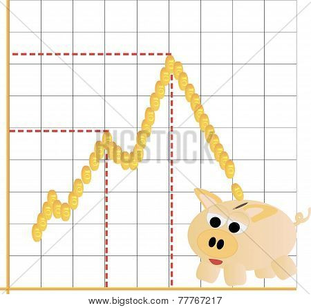 Piggy bank moneybox with business financial graph