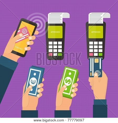 Mobile payments, online banking.