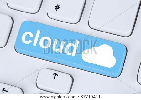 Symbol Cloud Computing Online On Internet Cyberspace