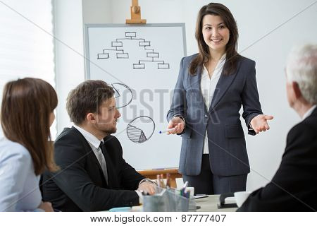 Boss Leading Business Meeting