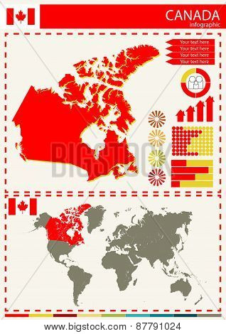 Vector Canada Illustration Country Nation National Culture Concept