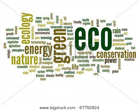 High resolution concept or conceptual abstract green eco or ecology and conservation word cloud text on white background