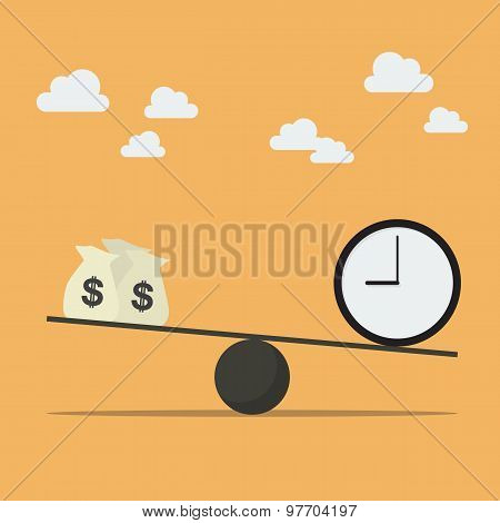 Balancing With Money And Time