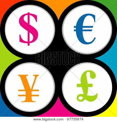 The Currency Signs Of Dollar, Euro, Pound And Yen.