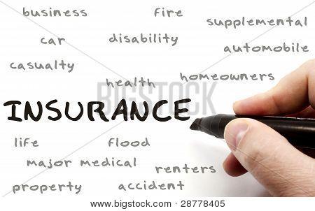 Insurance Word Cloud On Dry Erase Board