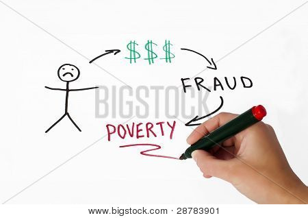 Money Fraud Conception Illustration Over White