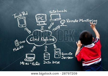menino rede nuvem de desenho na parede