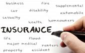 picture of fire insurance  - Insurance being written with a black marker on a dry erase board by a hand with other terms such as business fire car health homeowners disability and more - JPG