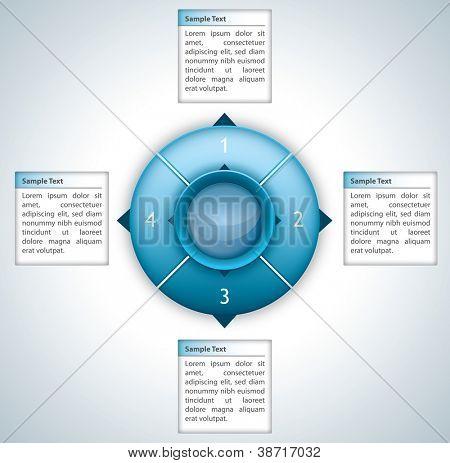 Diagrama futurista com quatro caixas de texto