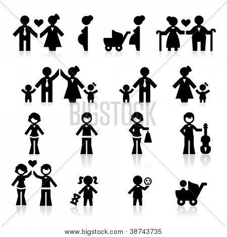 Pessoas e família