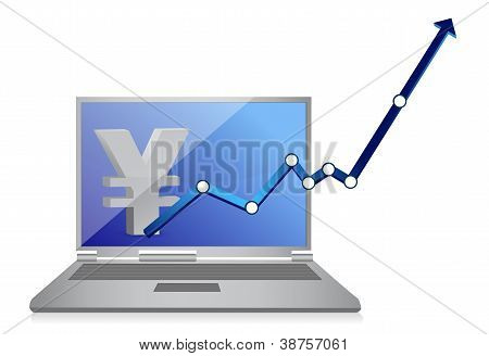 Yen Currency Graph And Laptop
